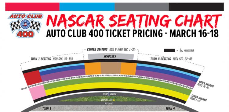 Nascar Race Tour Packages